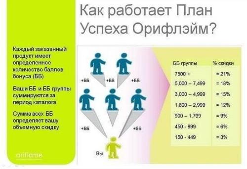 Работа онлайн орифлейм фото индикаторы на нейронных сетях для форекс